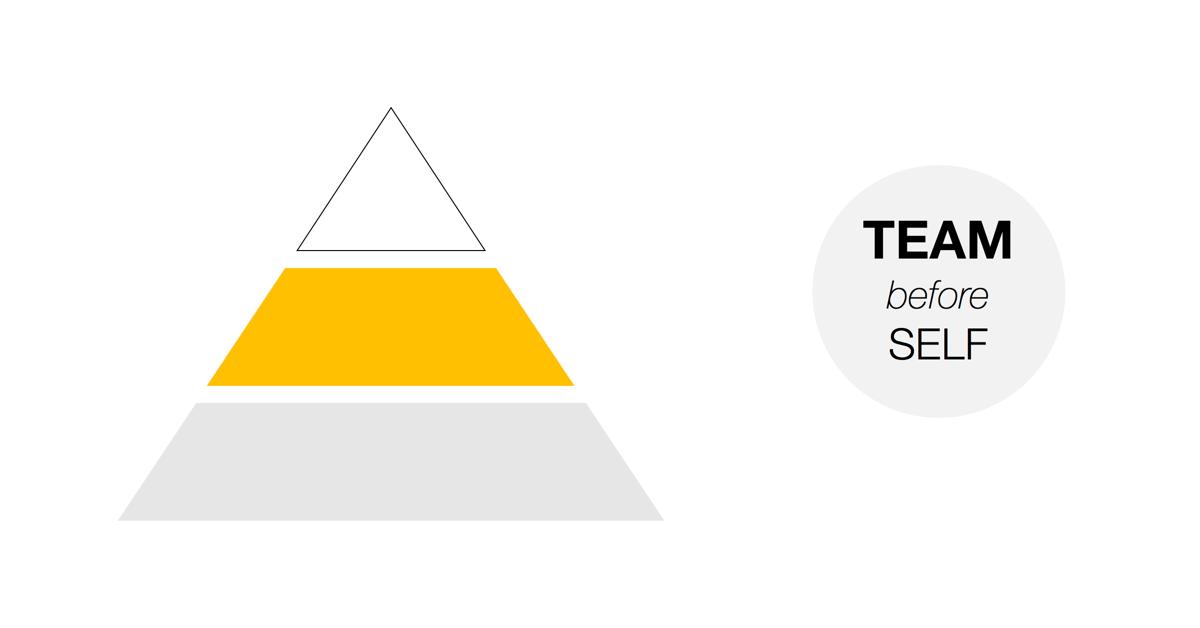 Putting Team Before Self - Pyramid Scheme for Success at Work - Sourav Kundu